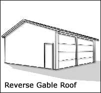 Image of Reverse Gable Roof Design